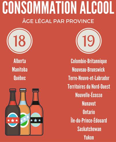 L'âge limite légal pour être considéré être un adulte au Canada